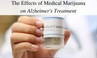 THC behandling mod Alzheimer